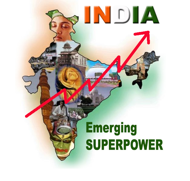 india as a superpower Superpower is a country with a dominant position with the ability to exert influence or project power on a global scale through the combined-means of military, economic, diplomatic, technological and cultural influence the united states is undeni.