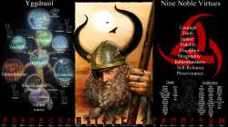 christian vs paganism Many pagans interact with christians on a daily basis sometimes, you'll encounter someone who has lost a pagan friend to christianity, and may be harboring feelings of betrayal.