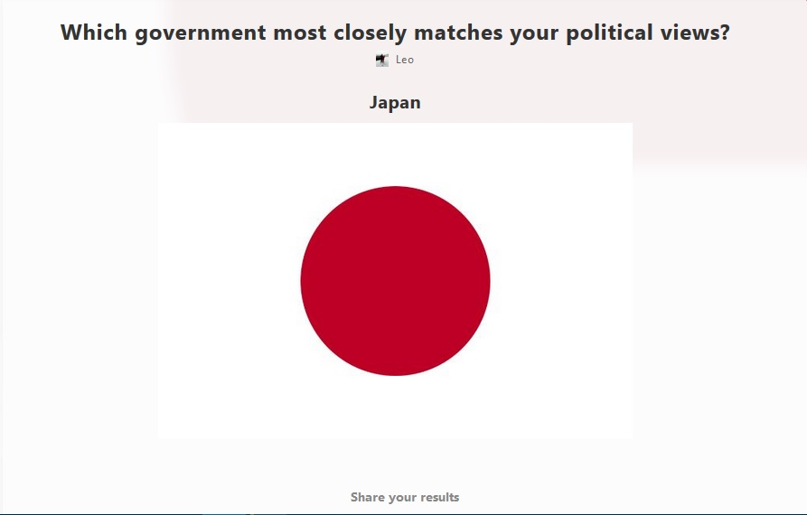Which government matches your political views