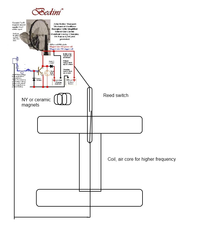 Reed Switch Bedini Schematic Wiring Diagram Services